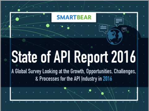 API survey1